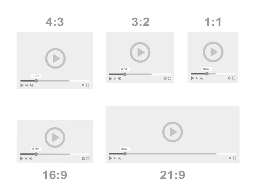 Multiple examples of aspect ratios